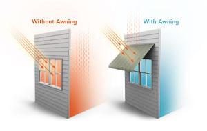 Retractable Awning Energy Savings
